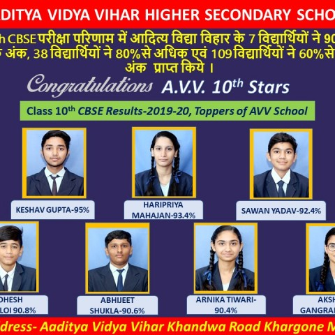 CBSE class 10th Result 2019-20